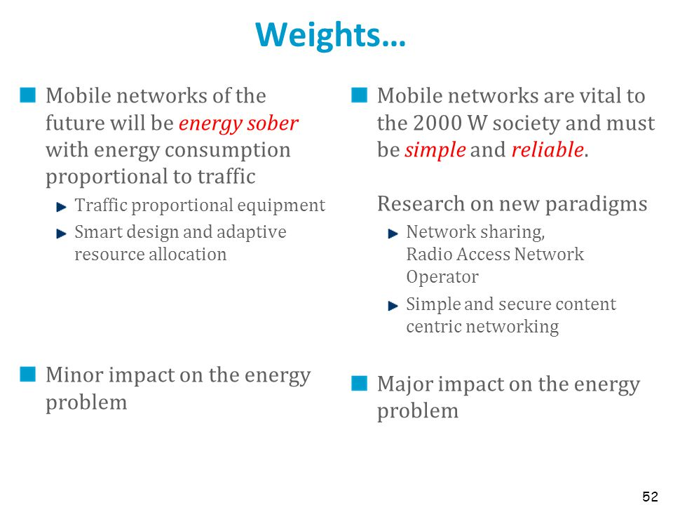 Weights… Mobile networks of the future will be energy sober with energy consumption proportional to traffic Traffic proportional equipment Smart design and adaptive resource allocation Minor impact on the energy problem Mobile networks are vital to the 2000 W society and must be simple and reliable.