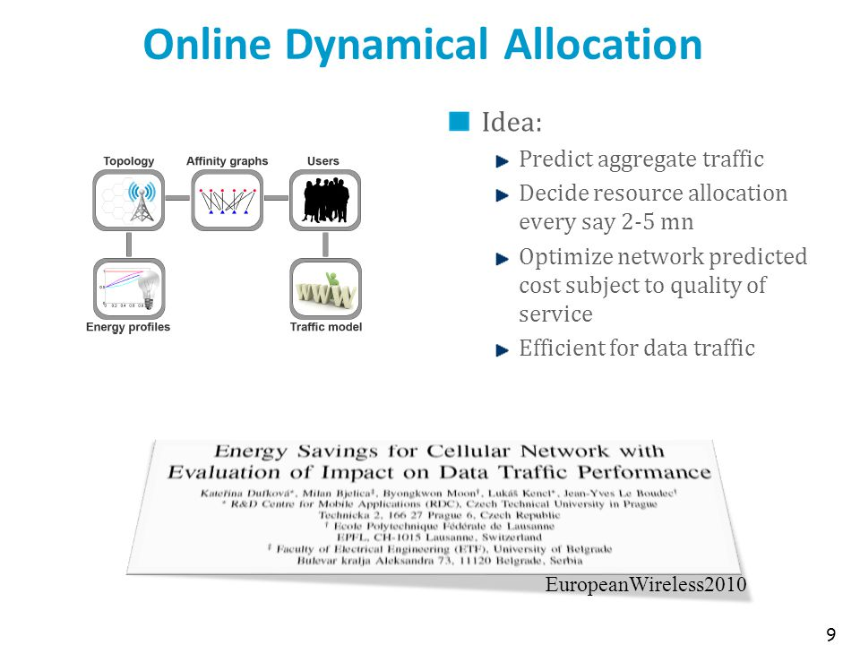 Online Dynamical Allocation Idea: Predict aggregate traffic Decide resource allocation every say 2-5 mn Optimize network predicted cost subject to quality of service Efficient for data traffic 9 EuropeanWireless2010