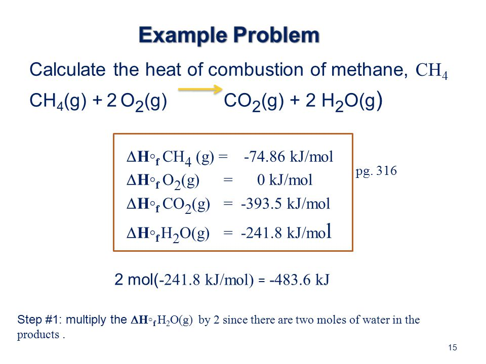 Calculate the heat of combustion of methane, CH 4 CH 4 (g) + 2 O 2 (g) CO 2 (g) + 2 H 2 O(g )  H◦ f CH 4 (g) = -74.86 kJ/mol  H◦ f O 2 (g) = 0 kJ/mo