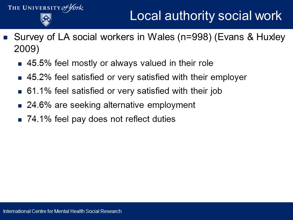 Local authority social work Survey of LA social workers in Wales (n=998) (Evans & Huxley 2009) 45.5% feel mostly or always valued in their role 45.2% feel satisfied or very satisfied with their employer 61.1% feel satisfied or very satisfied with their job 24.6% are seeking alternative employment 74.1% feel pay does not reflect duties International Centre for Mental Health Social Research