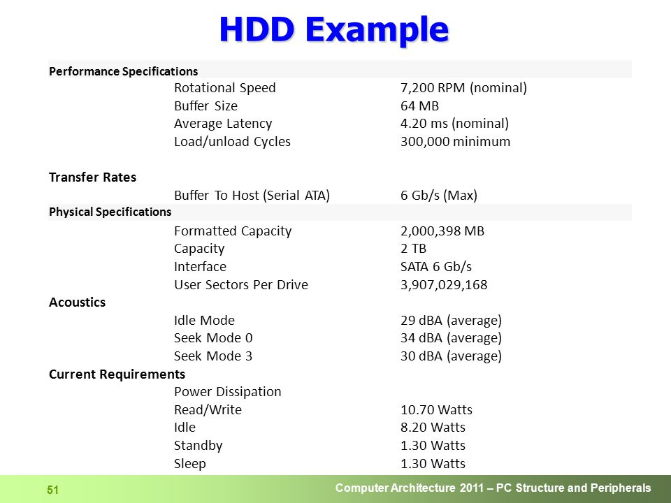Computer Architecture 2011 – PC Structure and Peripherals 52 DDR Comparison DDR SDRAM Standard Bus clock (MHz) Internal rate (MHz) Prefetch (min burst) Transfer Rate (MT/s) Voltage DIMM DIMM pins DDR 100–200 2n 200–400 2.5184 DDR2 200–533 100–2664n400–10661.8240 DDR3400–1066100–2668n800–21331.5240