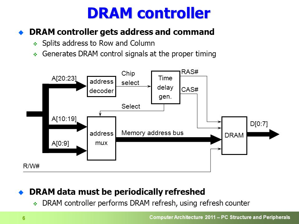 Computer Architecture 2011 – PC Structure and Peripherals 7  Paged Mode DRAM – Multiple accesses to different columns from same row – Saves RAS and RAS to CAS delay  Extended Data Output RAM (EDO RAM) – A data output latch enables to parallel next column address with current column data Improved DRAM Schemes RAS# Data A[0:7] CAS# Data nD n+1 RowXCol n XCol n+1 XCol n+2 X D n+2 X RAS# Data A[0:7] CAS# Data nData n+1 RowXCol n XCol n+1 XCol n+2 X Data n+2 X