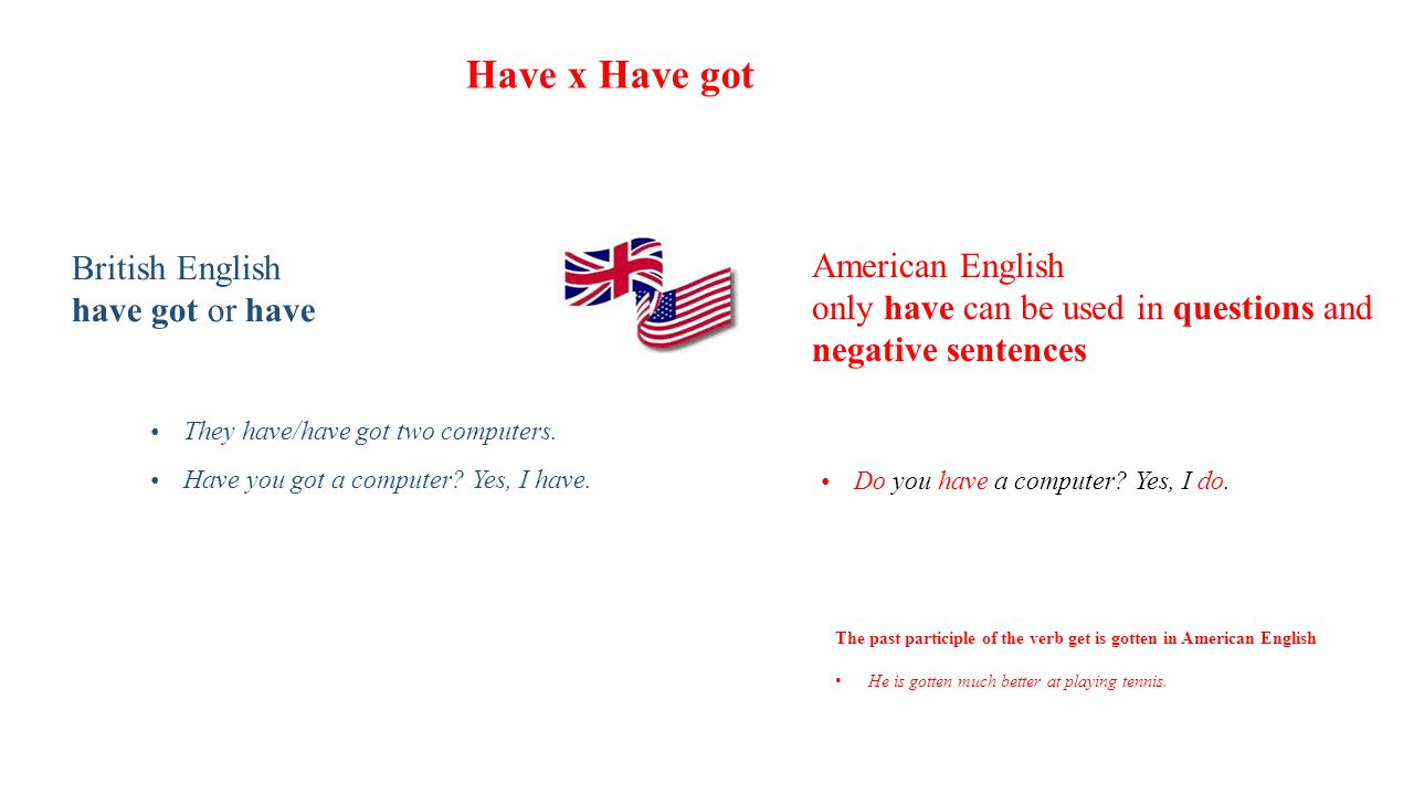 Have x Have got British English have got or have American English only have can be used in questions and negative sentences They have/have got two com