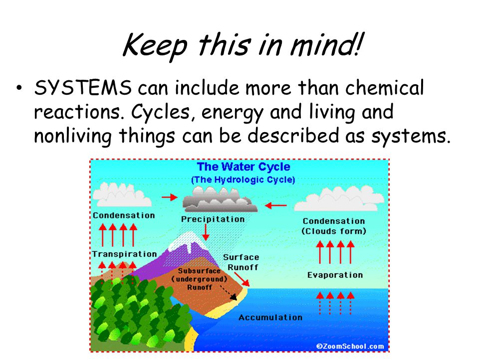 Keep this in mind. SYSTEMS can include more than chemical reactions.