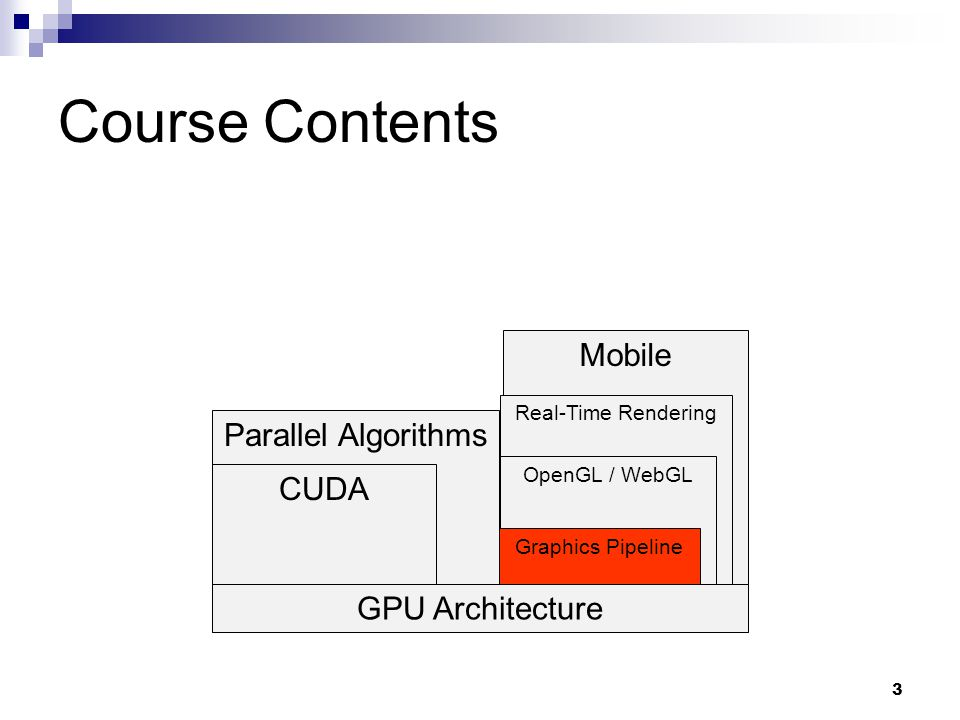 Course Contents Mobile Real-Time Rendering OpenGL / WebGL Graphics Pipeline Parallel Algorithms CUDA GPU Architecture 3
