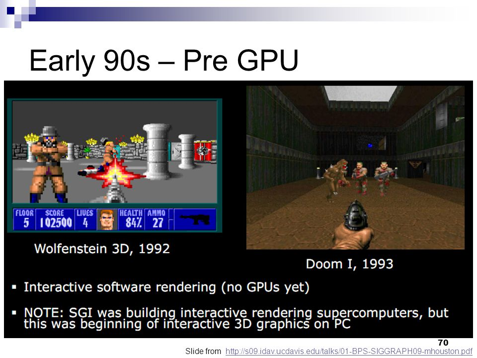 Early 90s – Pre GPU Slide from http://s09.idav.ucdavis.edu/talks/01-BPS-SIGGRAPH09-mhouston.pdfhttp://s09.idav.ucdavis.edu/talks/01-BPS-SIGGRAPH09-mho