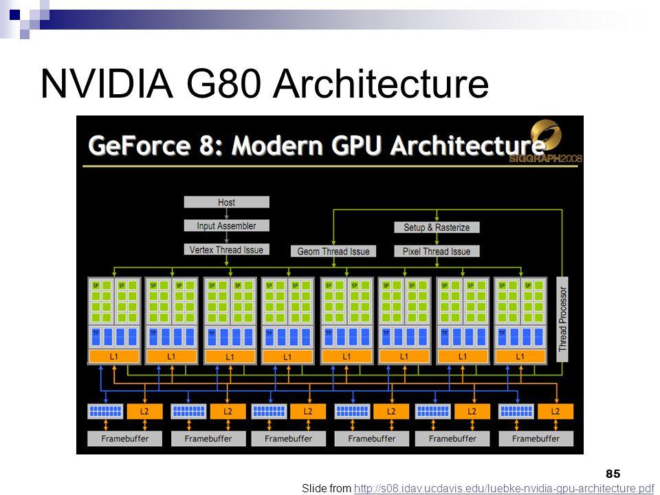 NVIDIA G80 Architecture Slide from http://s08.idav.ucdavis.edu/luebke-nvidia-gpu-architecture.pdfhttp://s08.idav.ucdavis.edu/luebke-nvidia-gpu-architecture.pdf 85