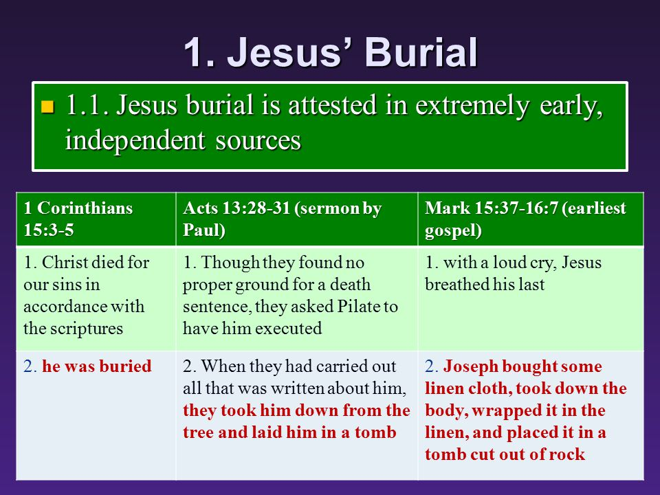 1. Jesus' Burial 1.1. Jesus burial is attested in extremely early, independent sources 1.1.