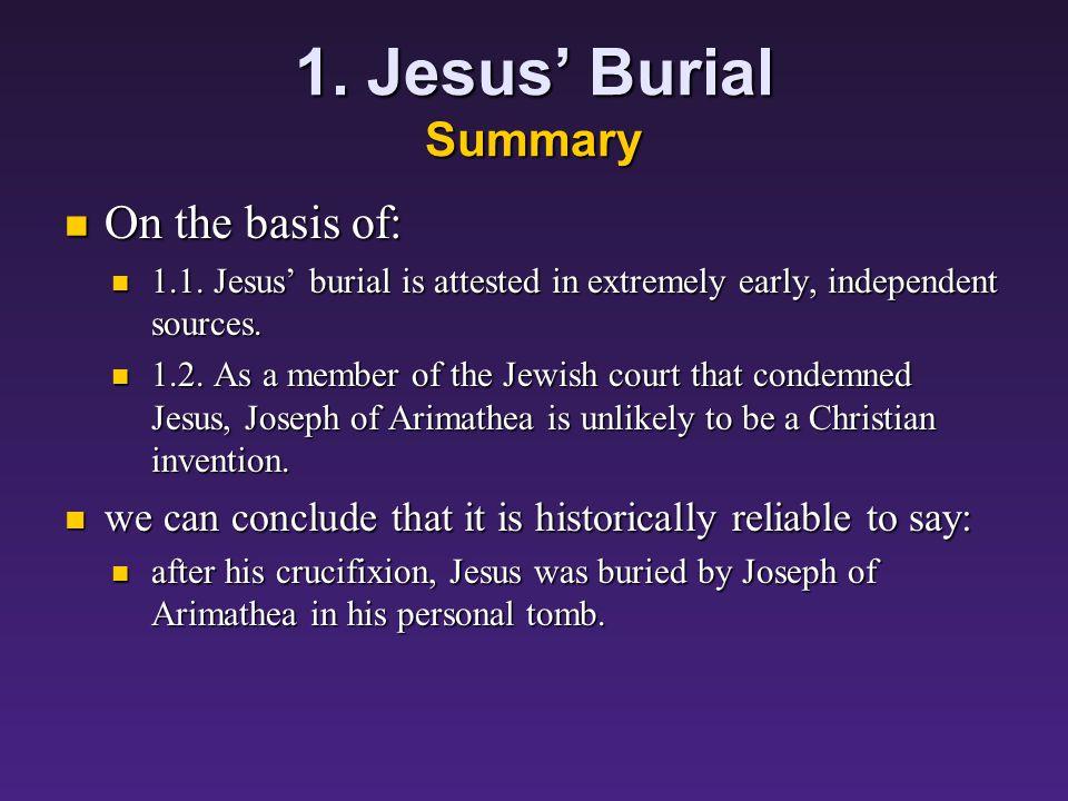 1. Jesus' Burial 1.2.
