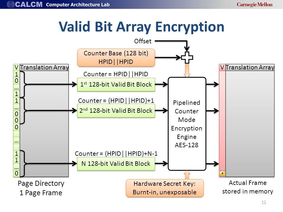 V V Translation Array Valid Bit Array Encryption 12 V V 1 1 Translation Array 0 0 … … 1 1 1 1 … … 0 0 0 0 0 0 … … 1 1 1 1 … … 0 0 Page Directory 1 Page Frame 1 st 128-bit Valid Bit Block Counter = HPID||HPID 2 nd 128-bit Valid Bit Block Counter = (HPID||HPID)+1 N 128-bit Valid Bit Block Counter = (HPID||HPID)+N-1 Counter Base (128 bit) HPID||HPID Pipelined Counter Mode Encryption Engine AES-128 Hardware Secret Key: Burnt-in, unexposable Offset Actual Frame stored in memory