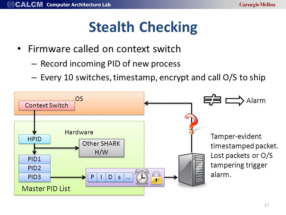 Stealth Checking Firmware called on context switch – Record incoming PID of new process – Every 10 switches, timestamp, encrypt and call O/S to ship 17 Tamper-evident timestamped packet.