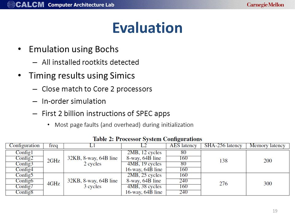 Evaluation Emulation using Bochs – All installed rootkits detected Timing results using Simics – Close match to Core 2 processors – In-order simulation – First 2 billion instructions of SPEC apps Most page faults (and overhead) during initialization 19
