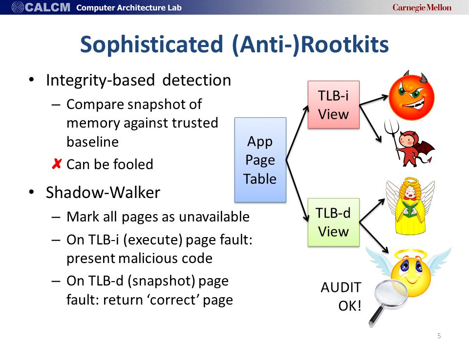 Sophisticated (Anti-)Rootkits Integrity-based detection – Compare snapshot of memory against trusted baseline Can be fooled Shadow-Walker – Mark all p