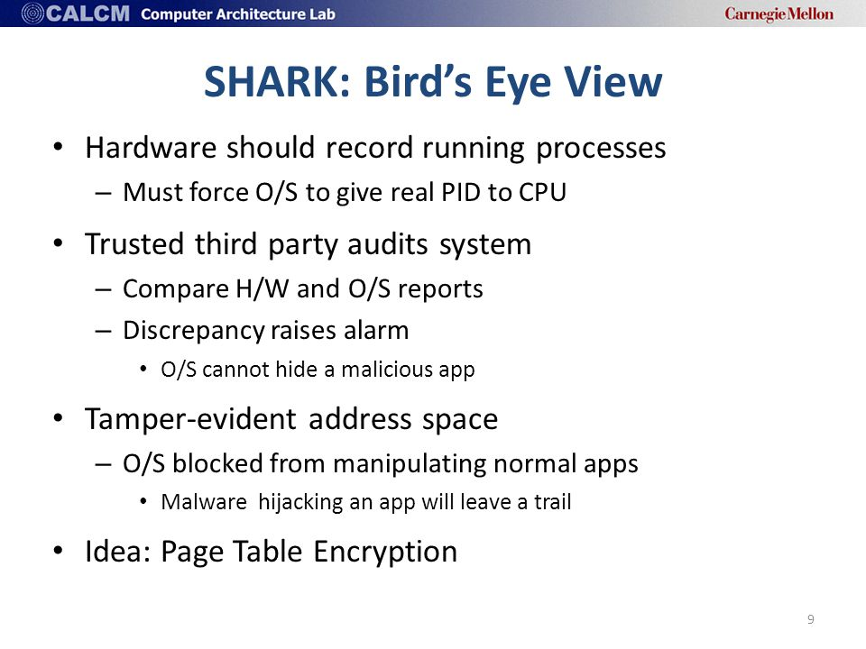 SHARK: Bird's Eye View Hardware should record running processes – Must force O/S to give real PID to CPU Trusted third party audits system – Compare H