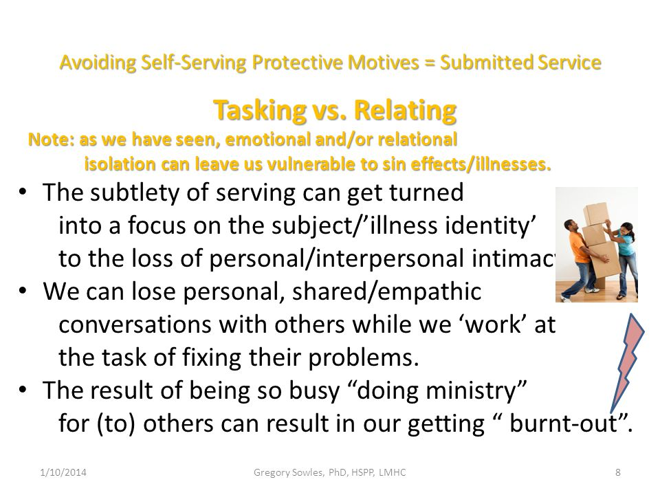 Avoiding Self-Serving Protective Motives = Submitted Service Tasking vs.