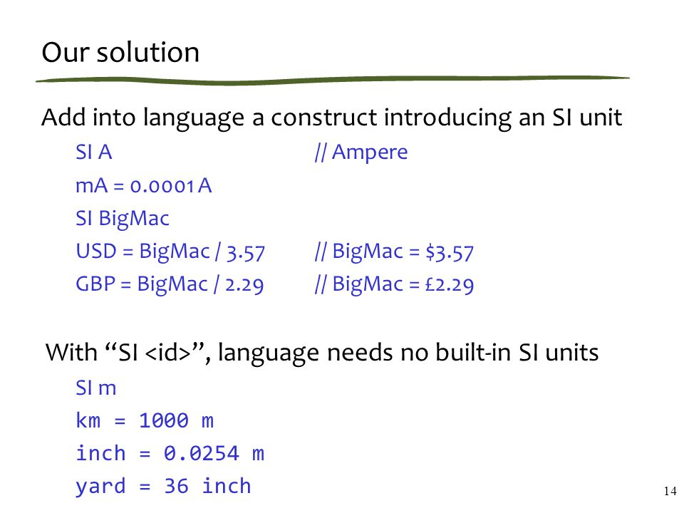 Our solution Add into language a construct introducing an SI unit SI A // Ampere mA = 0.0001 A SI BigMac USD = BigMac / 3.57 // BigMac = $3.57 GBP = BigMac / 2.29// BigMac = £2.29 With SI , language needs no built-in SI units SI m km = 1000 m inch = 0.0254 m yard = 36 inch 14