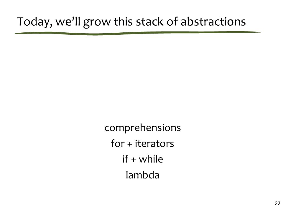 Today, we'll grow this stack of abstractions comprehensions for + iterators if + while lambda 30