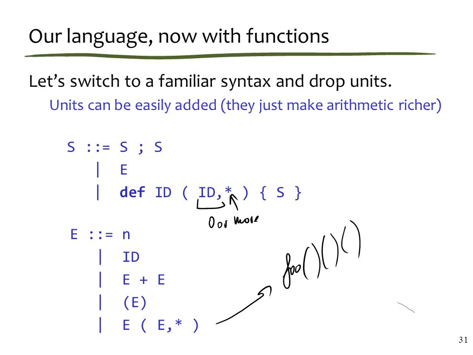Our language, now with functions Let's switch to a familiar syntax and drop units.