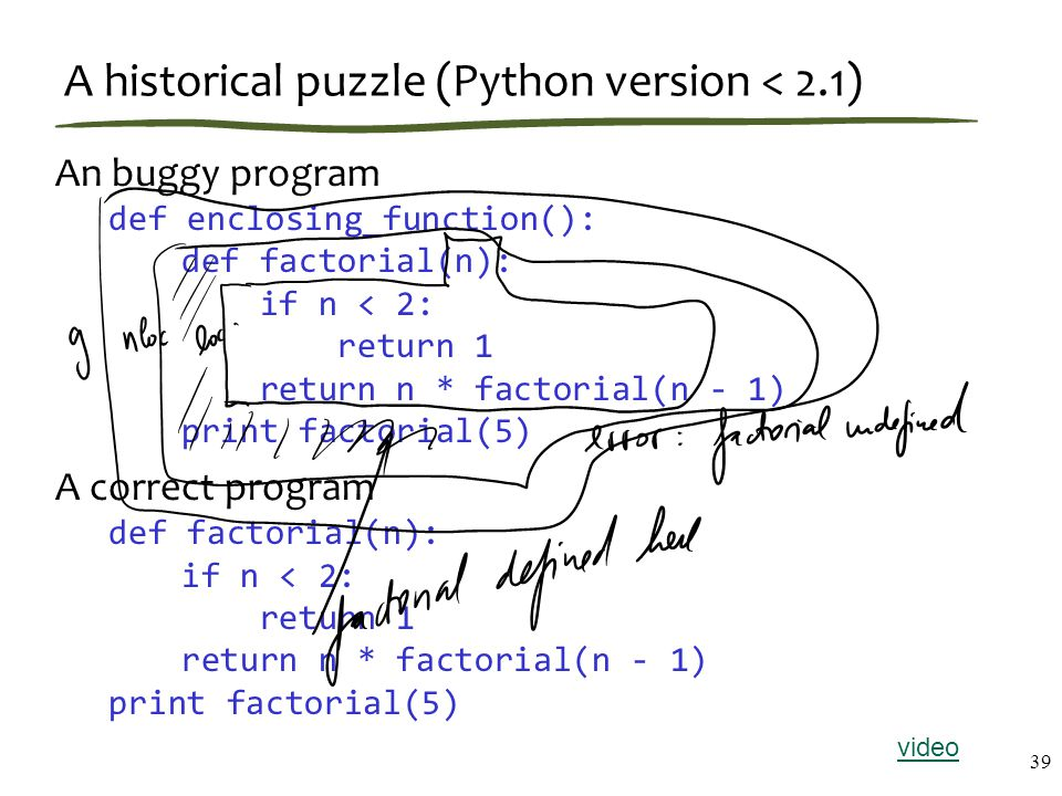A historical puzzle (Python version < 2.1) An buggy program def enclosing_function(): def factorial(n): if n < 2: return 1 return n * factorial(n - 1) print factorial(5) A correct program def factorial(n): if n < 2: return 1 return n * factorial(n - 1) print factorial(5) 39 video