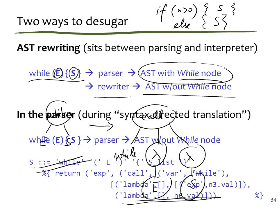 Two ways to desugar AST rewriting (sits between parsing and interpreter) while (E) { S }  parser  AST with While node  rewriter  AST w/out While node In the parser (during syntax-directed translation ) while (E) { S }  parser  AST w/out While node S ::= while ( E ) { S_list } %{ return ( exp , ( call , ( var , 'While ), [( lambda ,[], [( exp ,n3.val)]), ( lambda ,[], n6.val)])) %} 64