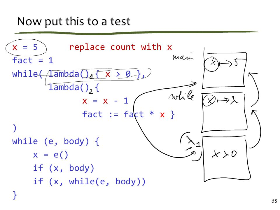 Now put this to a test 68 x = 5 replace count with x fact = 1 while( lambda() { x > 0 }, lambda() { x = x - 1 fact := fact * x } ) while (e, body) { x = e() if (x, body) if (x, while(e, body)) }