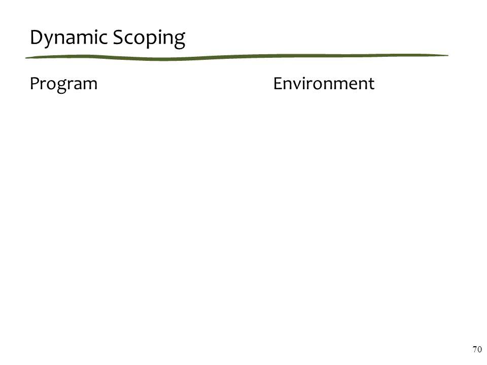 Dynamic Scoping ProgramEnvironment 70