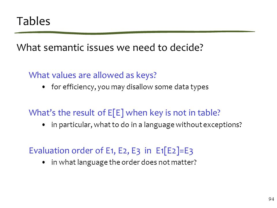 Tables What semantic issues we need to decide. What values are allowed as keys.