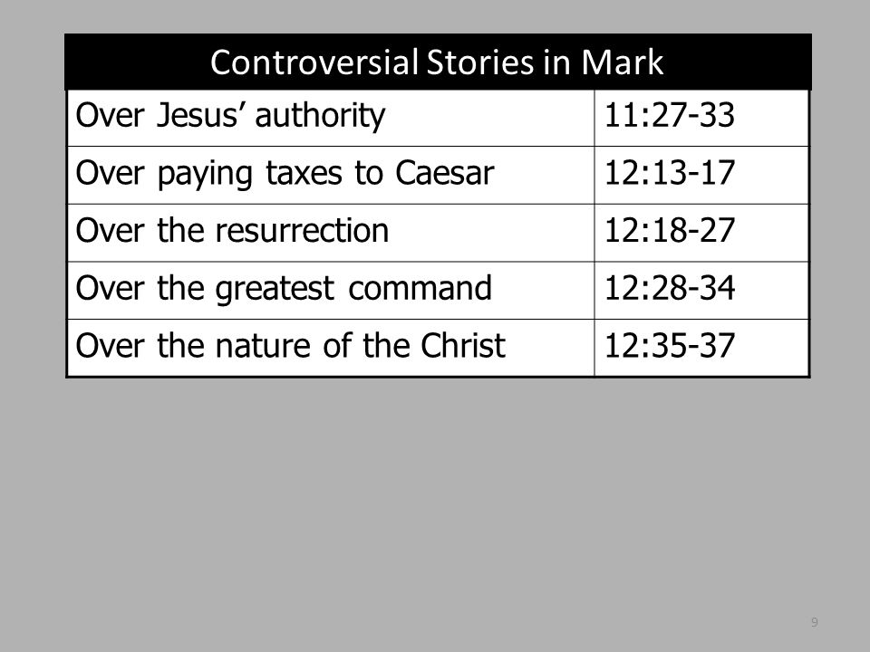 Controversial Stories in Mark Over Jesus' right to forgive sins2:1-12 10