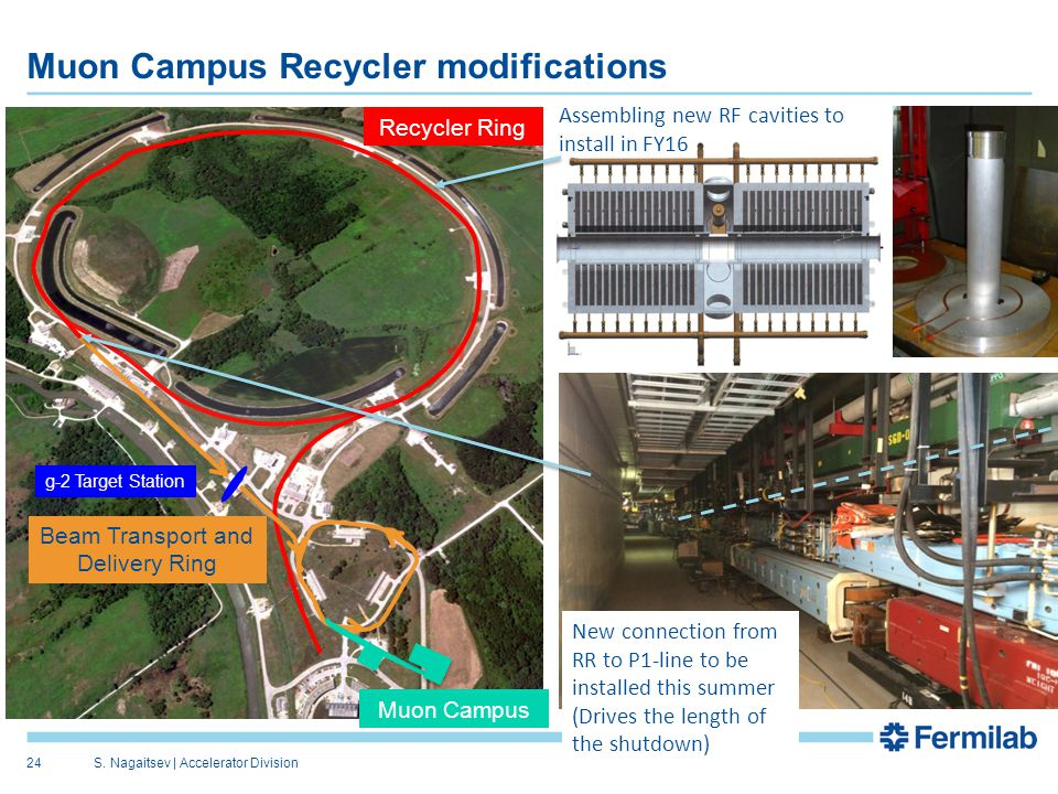 Muon Campus Recycler modifications S.