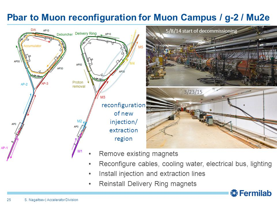 Pbar to Muon reconfiguration for Muon Campus / g-2 / Mu2e S.