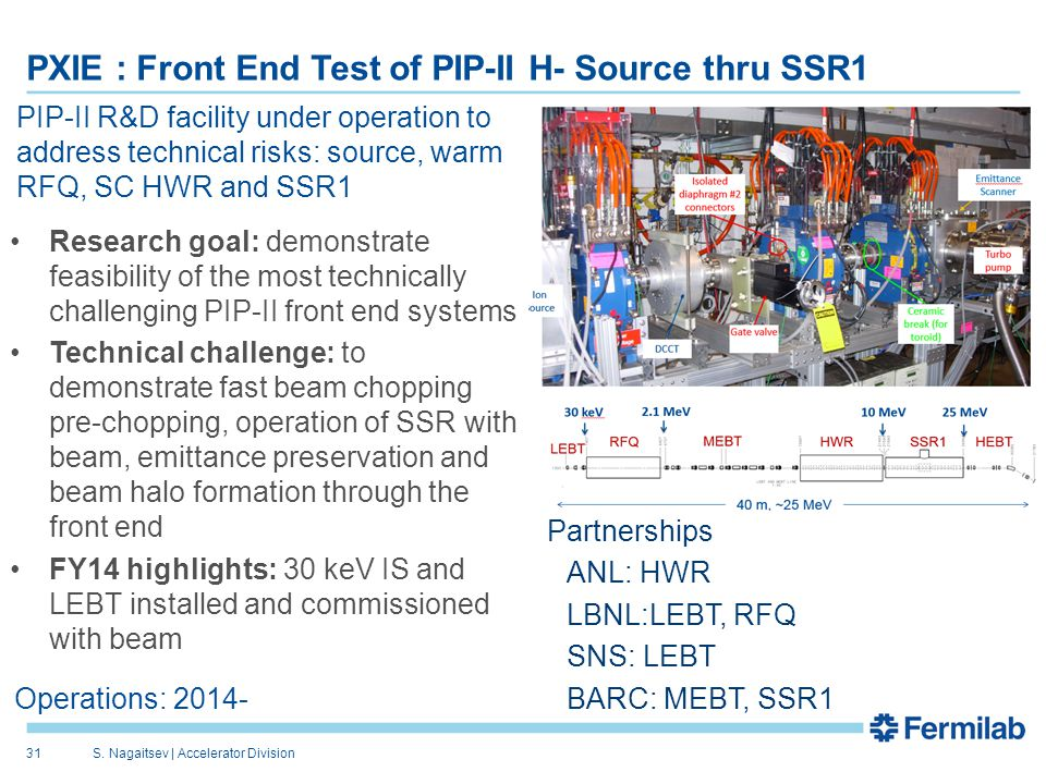 Operations: 2014- Partnerships ANL: HWR LBNL:LEBT, RFQ SNS: LEBT BARC: MEBT, SSR1 Research goal: demonstrate feasibility of the most technically challenging PIP-II front end systems Technical challenge: to demonstrate fast beam chopping pre-chopping, operation of SSR with beam, emittance preservation and beam halo formation through the front end FY14 highlights: 30 keV IS and LEBT installed and commissioned with beam PXIE : Front End Test of PIP-II H- Source thru SSR1 S.