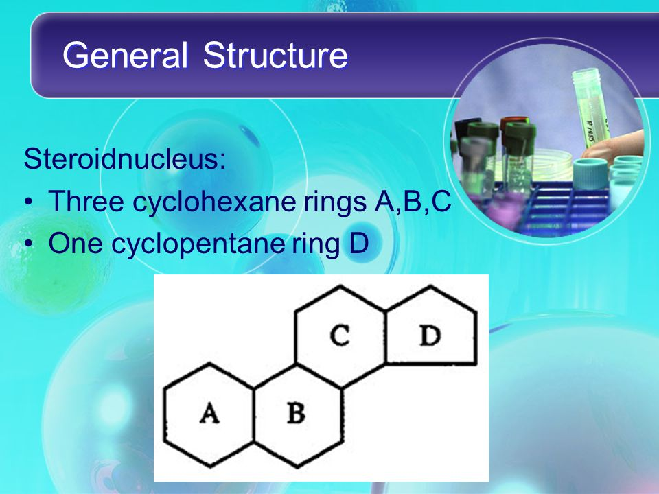General Structure Steroidnucleus: Three cyclohexane rings A,B,C One cyclopentane ring D