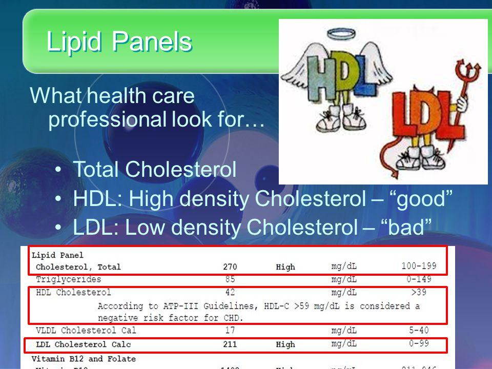 Lipid Panels What health care professional look for… Total Cholesterol HDL: High density Cholesterol – good LDL: Low density Cholesterol – bad