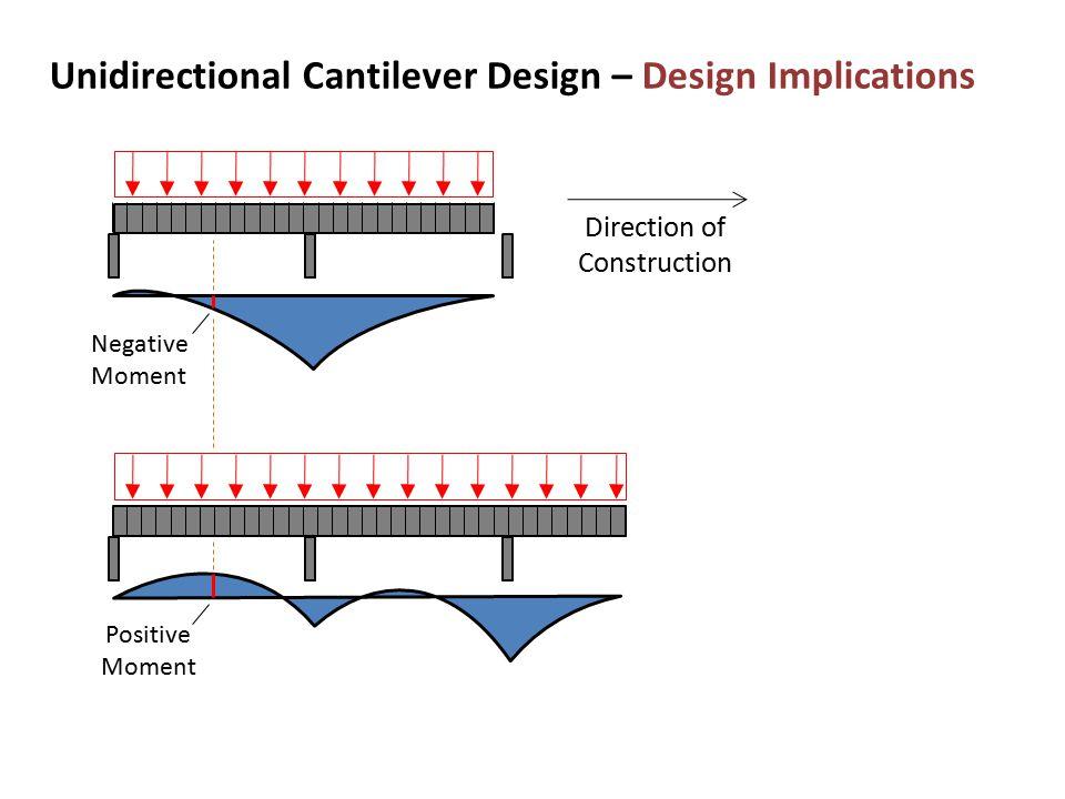 Negative Moment Positive Moment Unidirectional Cantilever Design – Design Implications Direction of Construction