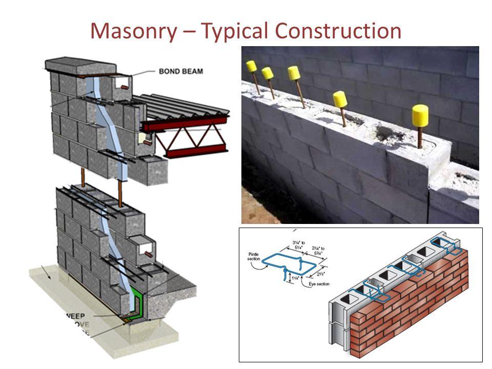 Masonry – Typical Construction