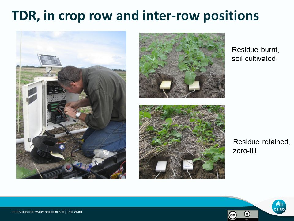 TDR, in crop row and inter-row positions Infiltration into water repellent soil| Phil Ward Residue burnt, soil cultivated Residue retained, zero-till