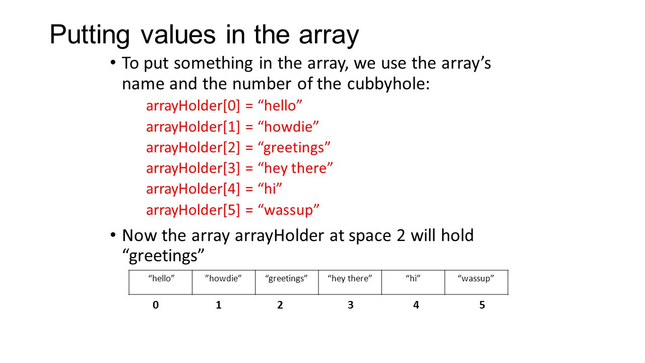 Putting values in the array To put something in the array, we use the array's name and the number of the cubbyhole: arrayHolder[0] = hello arrayHolder[1] = howdie arrayHolder[2] = greetings arrayHolder[3] = hey there arrayHolder[4] = hi arrayHolder[5] = wassup Now the array arrayHolder at space 2 will hold greetings hello howdie greetings hey there hi wassup 01 2345