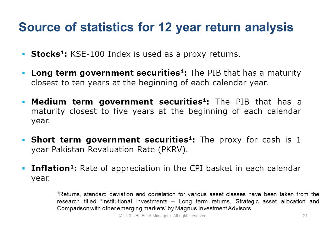 Source of statistics for 12 year return analysis 21  Stocks 1 : KSE-100 Index is used as a proxy returns.