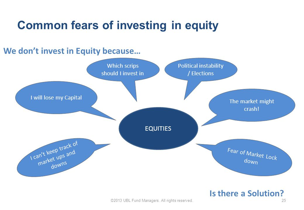 Common fears of investing in equity 25©2013 UBL Fund Managers.