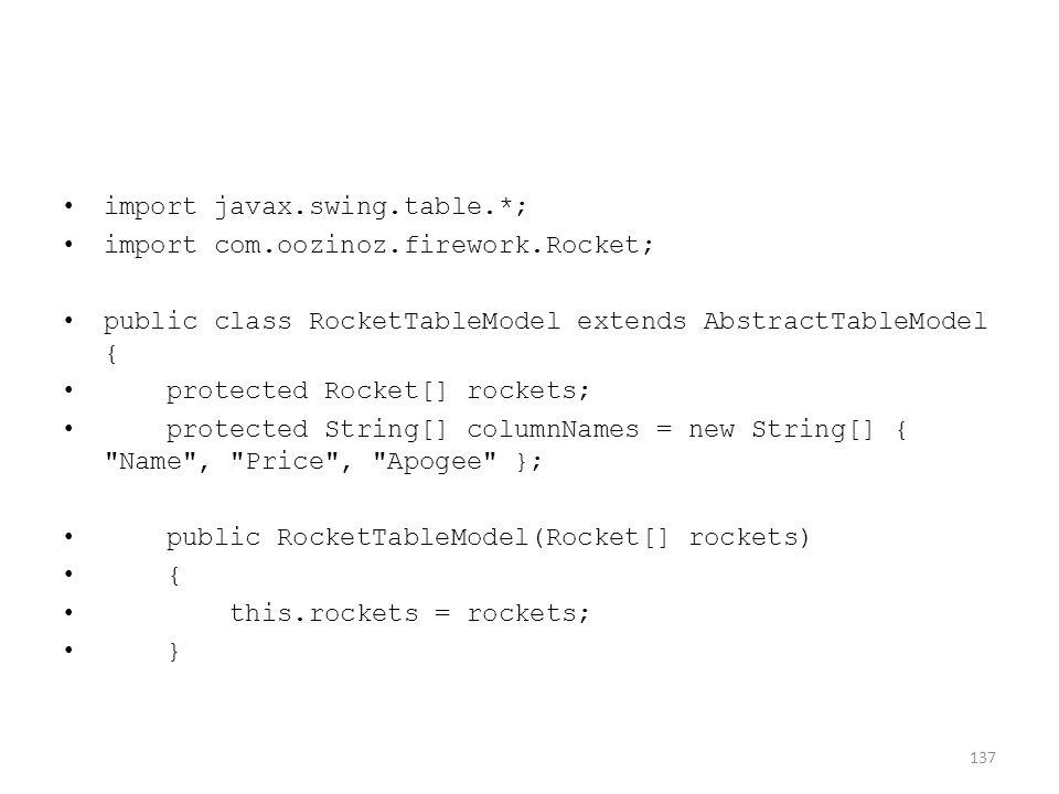 import javax.swing.table.*; import com.oozinoz.firework.Rocket; public class RocketTableModel extends AbstractTableModel { protected Rocket[] rockets;