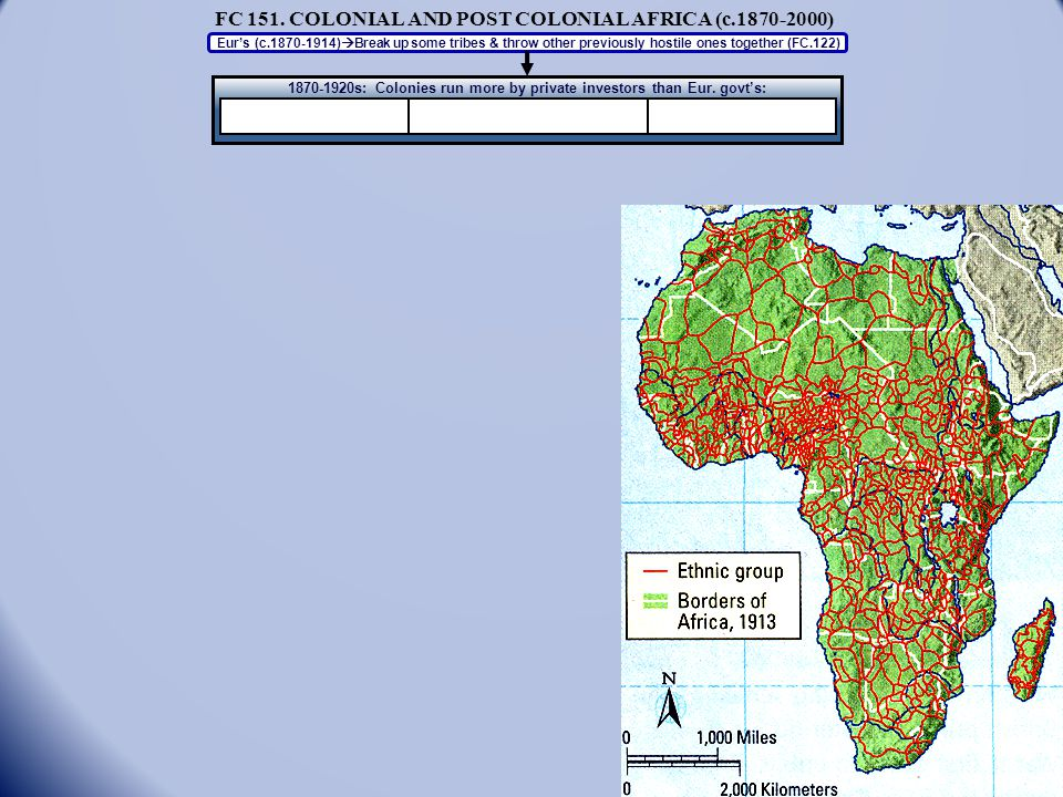 African governments & their duration