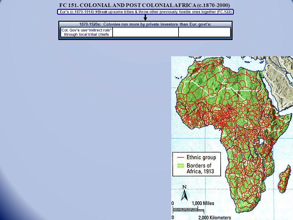 African genocide: Biafra