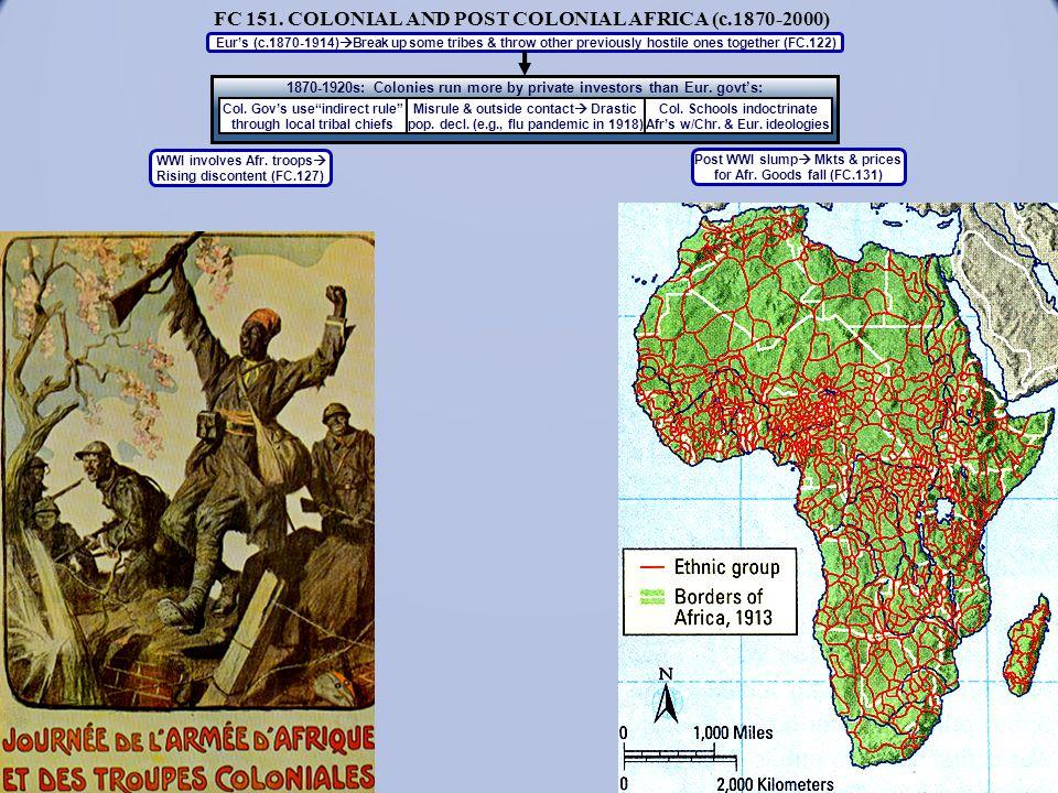 Transboundary basins in Africa