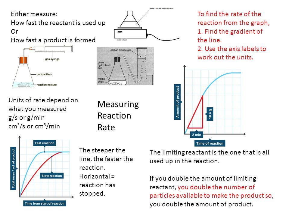 Measuring Reaction Rate Either measure: How fast the reactant is used up Or How fast a product is formed Units of rate depend on what you measured g/s