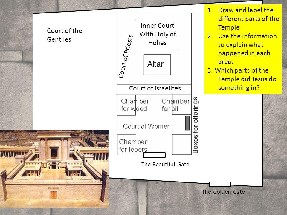 3-D model of the Jerusalem Temple Identify as you fly!
