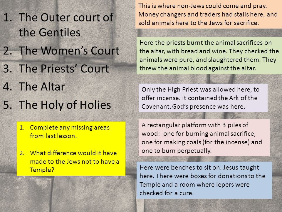 1.The Outer court of the Gentiles 2.The Women's Court 3.The Priests' Court 4.The Altar 5.The Holy of Holies A rectangular platform with 3 piles of wood:- one for burning animal sacrifice, one for making coals (for the incense) and one to burn perpetually.