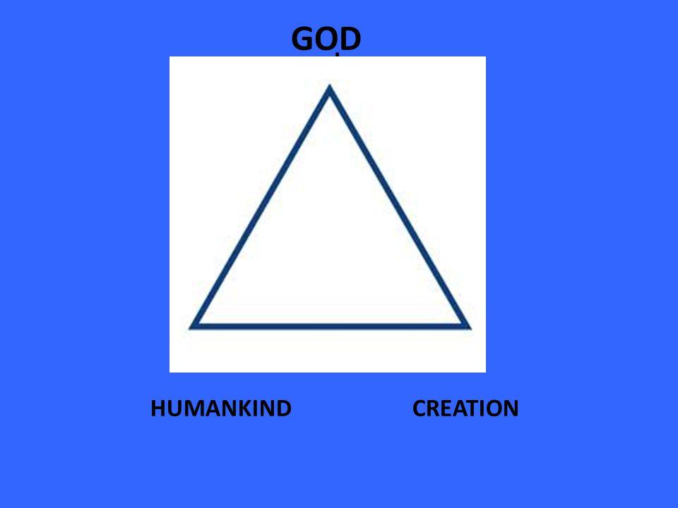 t GOD HUMANKIND CREATION