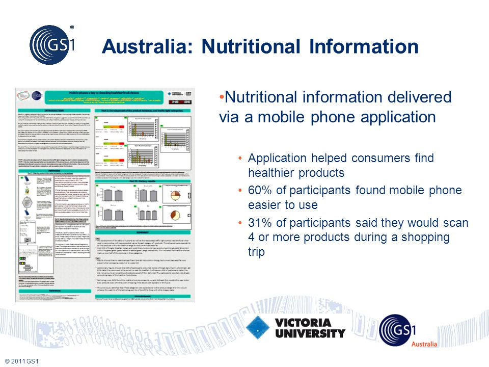 © 2011 GS1 Australia: Nutritional Information Nutritional information delivered via a mobile phone application Application helped consumers find healthier products 60% of participants found mobile phone easier to use 31% of participants said they would scan 4 or more products during a shopping trip