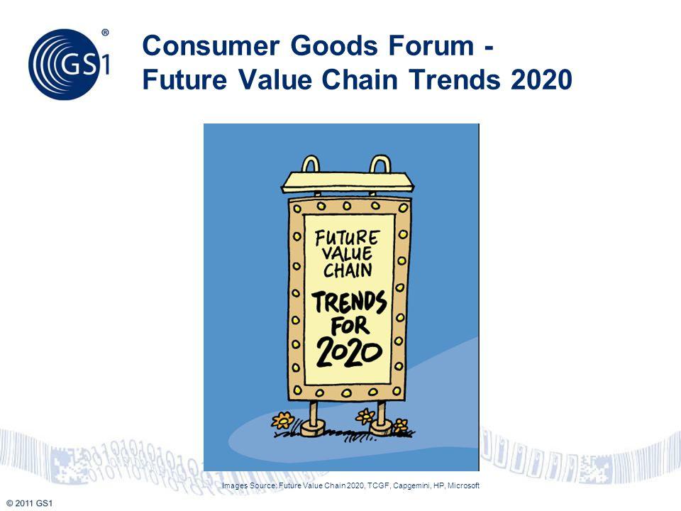Consumer Goods Forum - Future Value Chain Trends 2020 Images Source: Future Value Chain 2020, TCGF, Capgemini, HP, Microsoft
