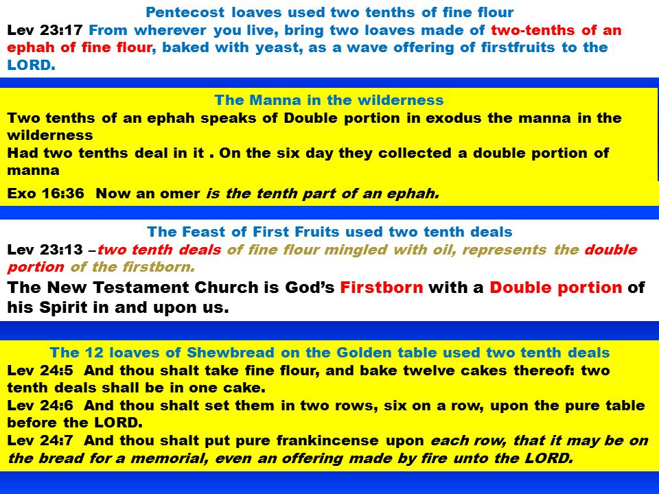 Pentecost loaves used two tenths of fine flour Lev 23:17 From wherever you live, bring two loaves made of two-tenths of an ephah of fine flour, baked
